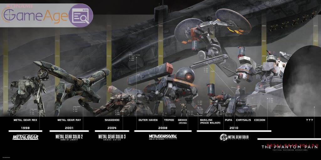 Metal-Gear-Robots